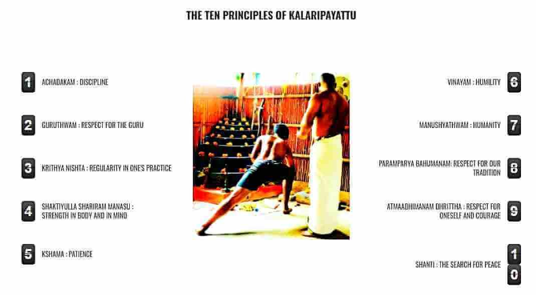 kalaripayattu Principles